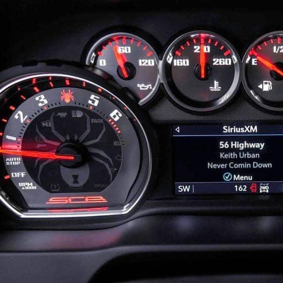 SCA-Performance-dashboard