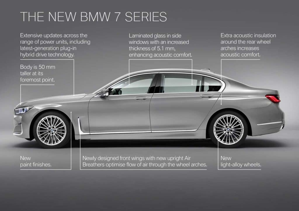 BMW 7 series car for sale