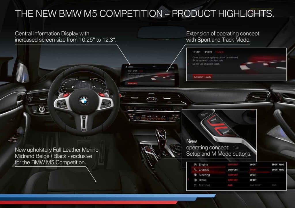 BMW M5 vehicles for sale