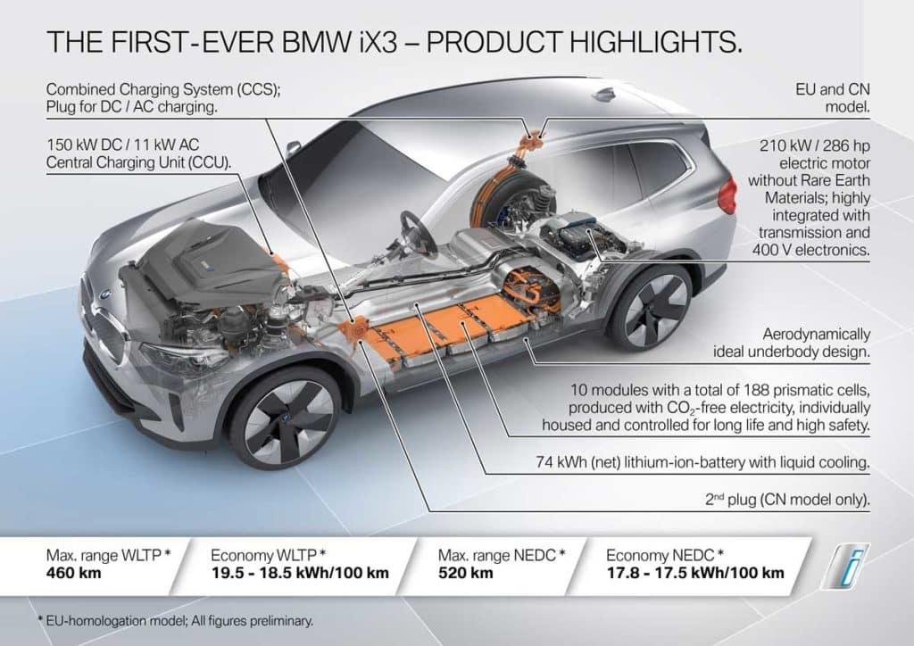 electric car ix3