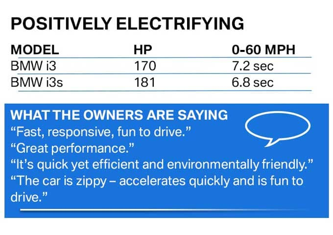 i3 electric cars Reading