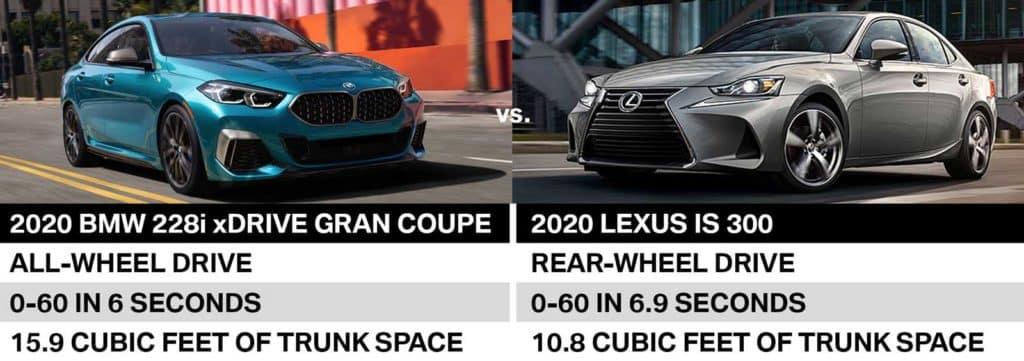 BMW comparison