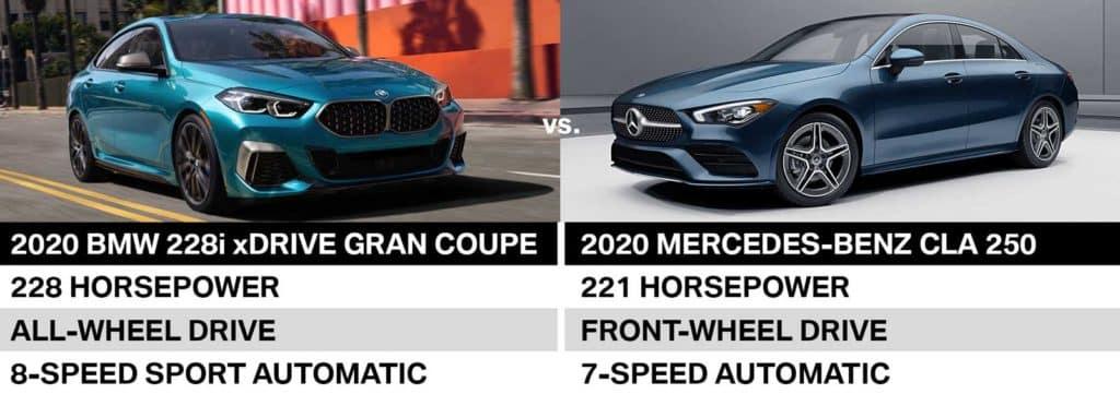 Comparison BMW series 2